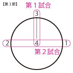 f:id:salon_hiyake:20140728235218j:plain