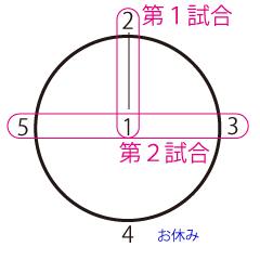 f:id:salon_hiyake:20180207195918j:plain