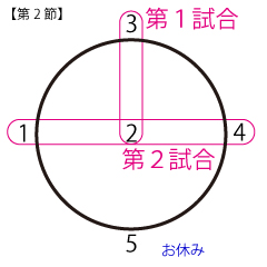 f:id:salon_hiyake:20180207202958j:plain