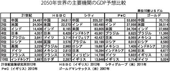 f:id:sam000urai:20160507051639p:plain