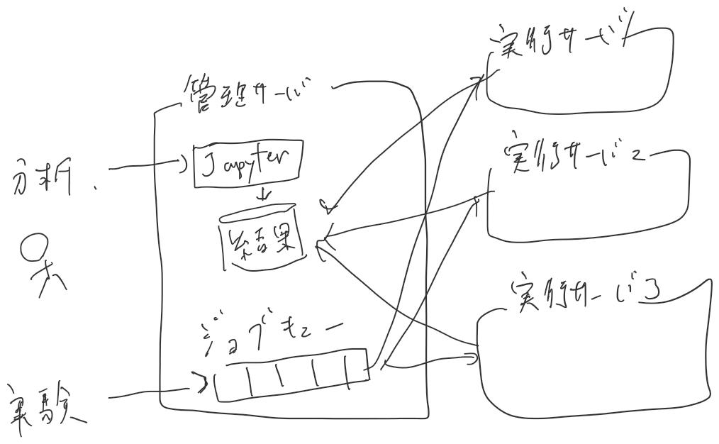 f:id:sam_yusuke:20181207134615p:plain