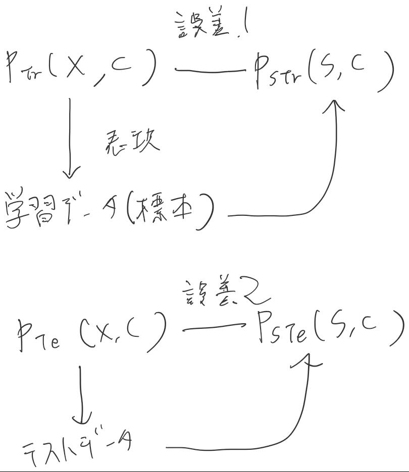 f:id:sam_yusuke:20181212125531p:plain