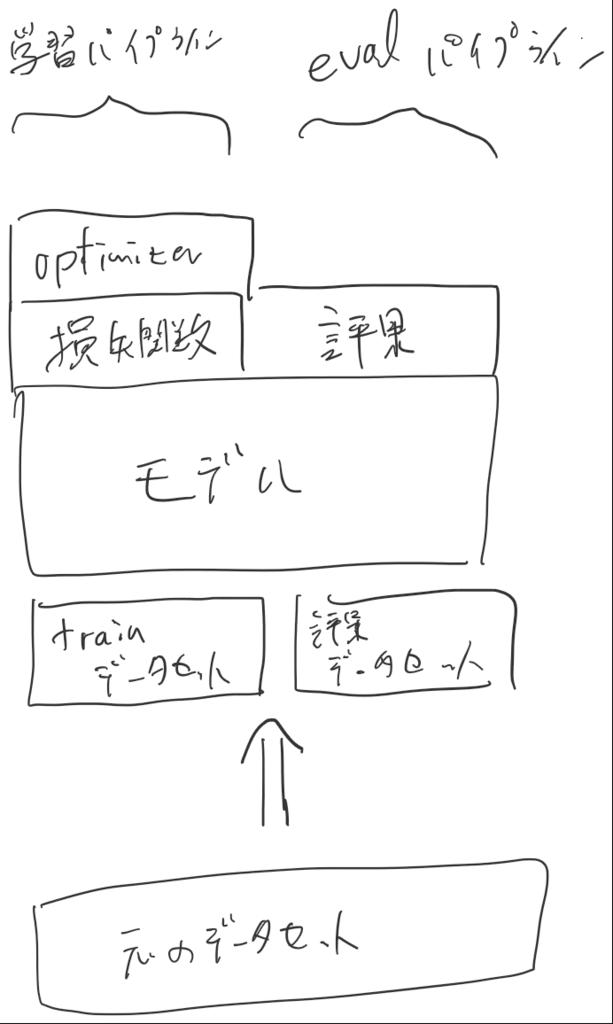 f:id:sam_yusuke:20181216072948p:plain