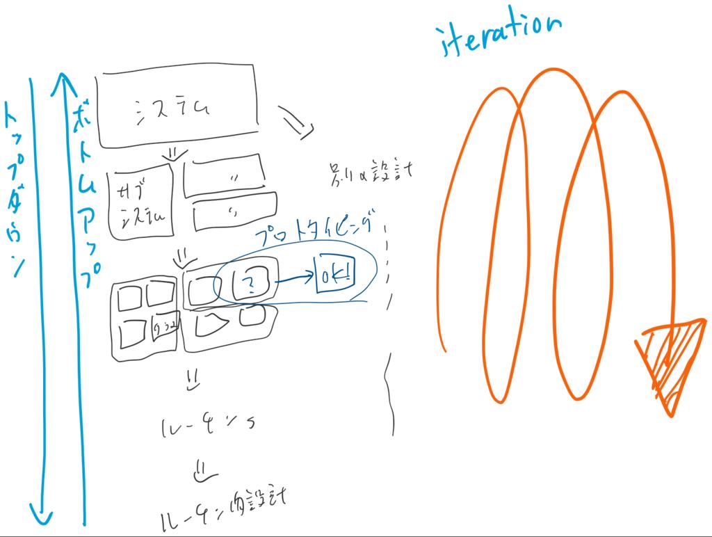f:id:sam_yusuke:20190113060404p:plain
