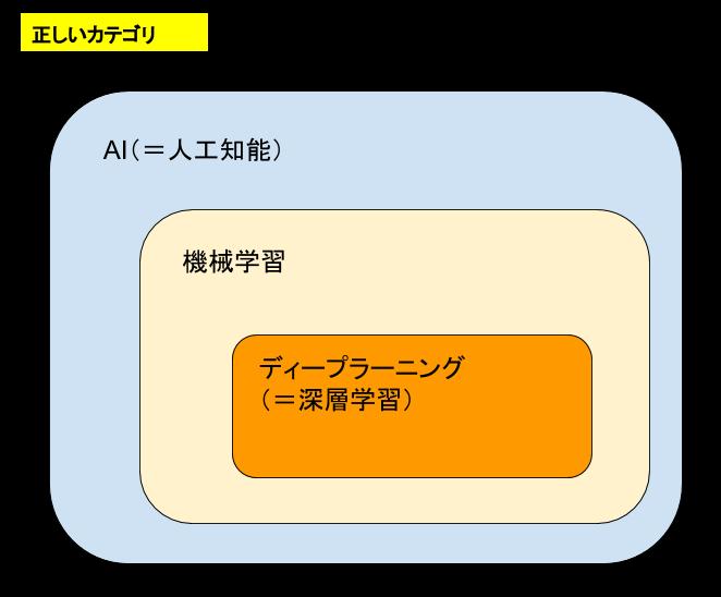 f:id:samacoba:20161227224439p:plain