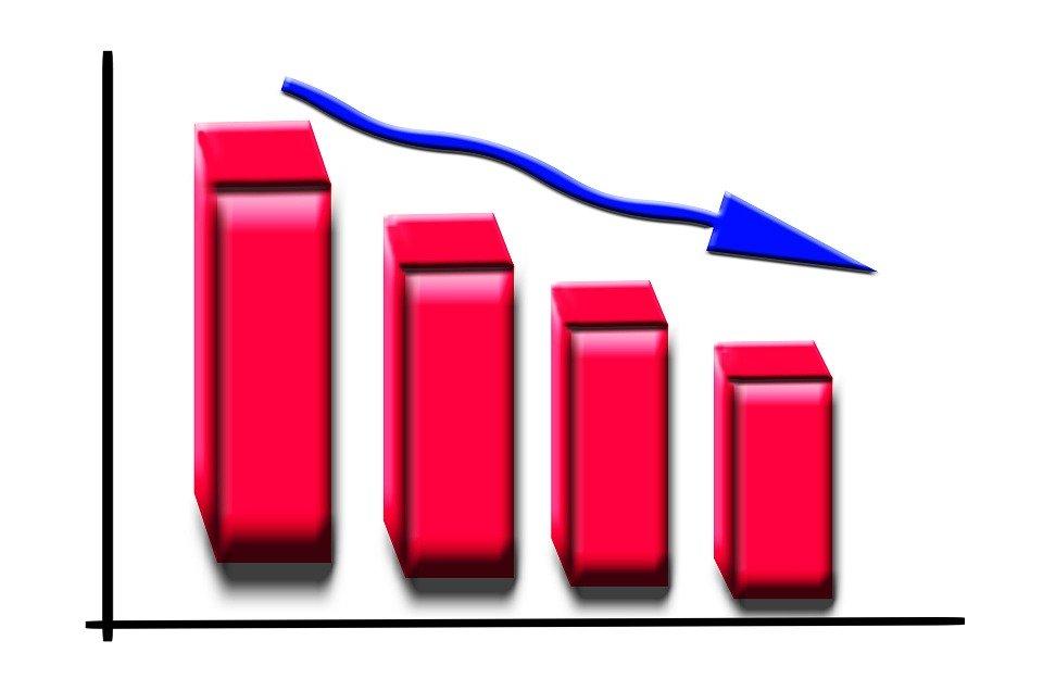 アクセス数減少とブログの衰退