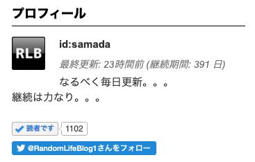 読者数1100人突破