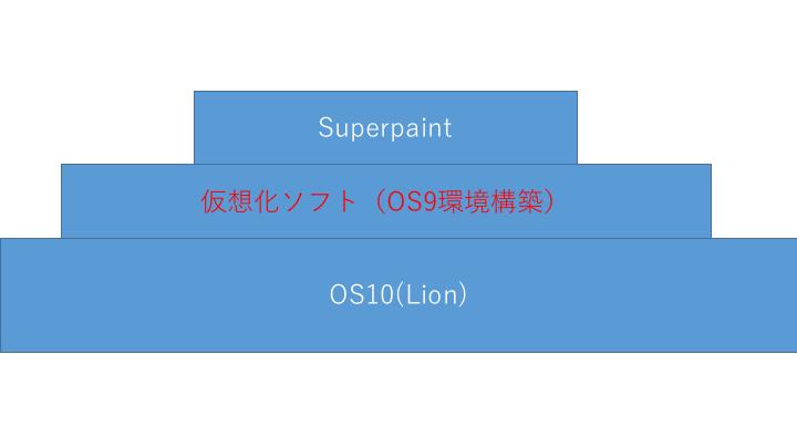 f:id:samaken:20160619121027p:plain