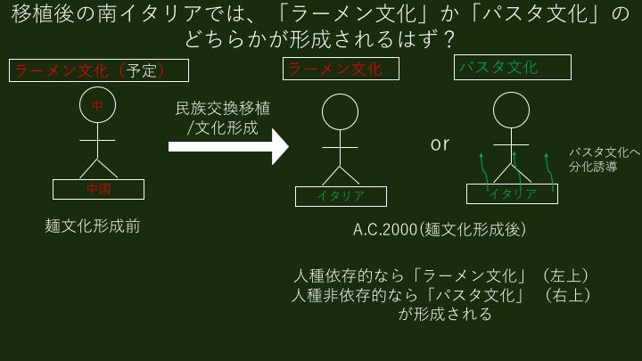f:id:samaken:20161231225218p:plain