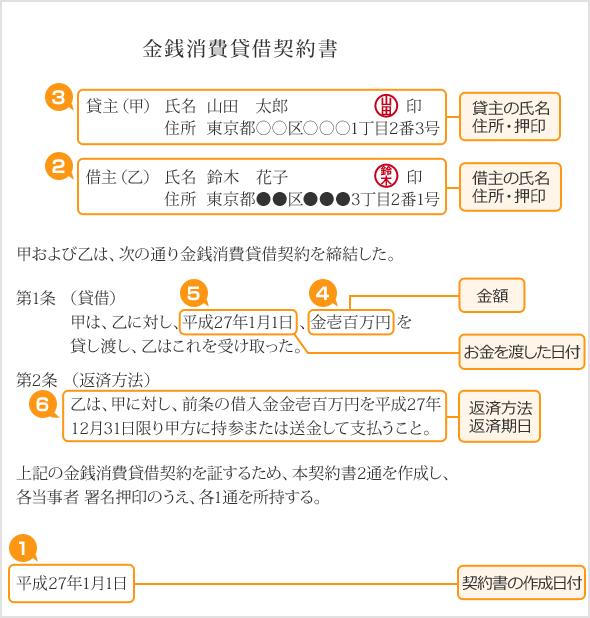 f:id:samamahoru:20160907215954p:plain