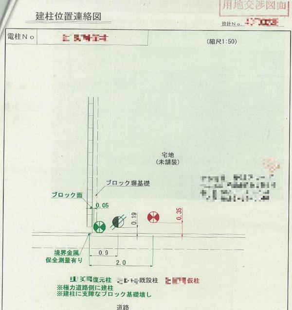 f:id:sameo-japan:20190617110122j:plain