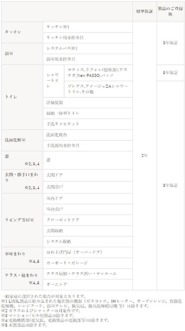 f:id:sameo-japan:20200316152039j:plain