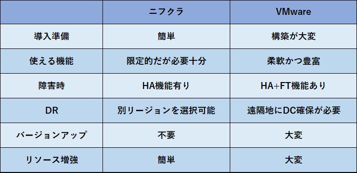 f:id:sameshima_fjct:20180731172830p:plain