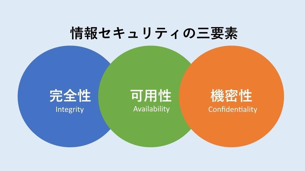 f:id:sameshima_fjct:20181106111642j:plain