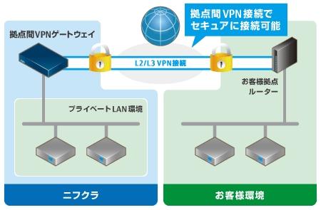 f:id:sameshima_fjct:20190705190042j:plain
