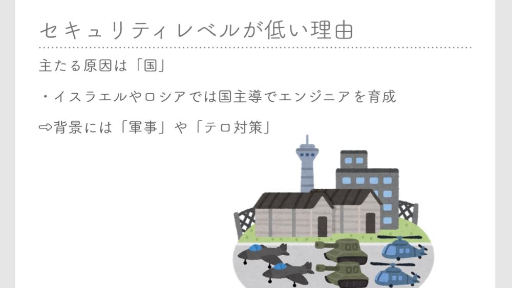 f:id:sameshima_fjct:20190808163302j:plain