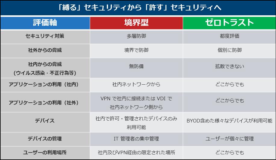 f:id:sameshima_fjct:20200204084146p:plain