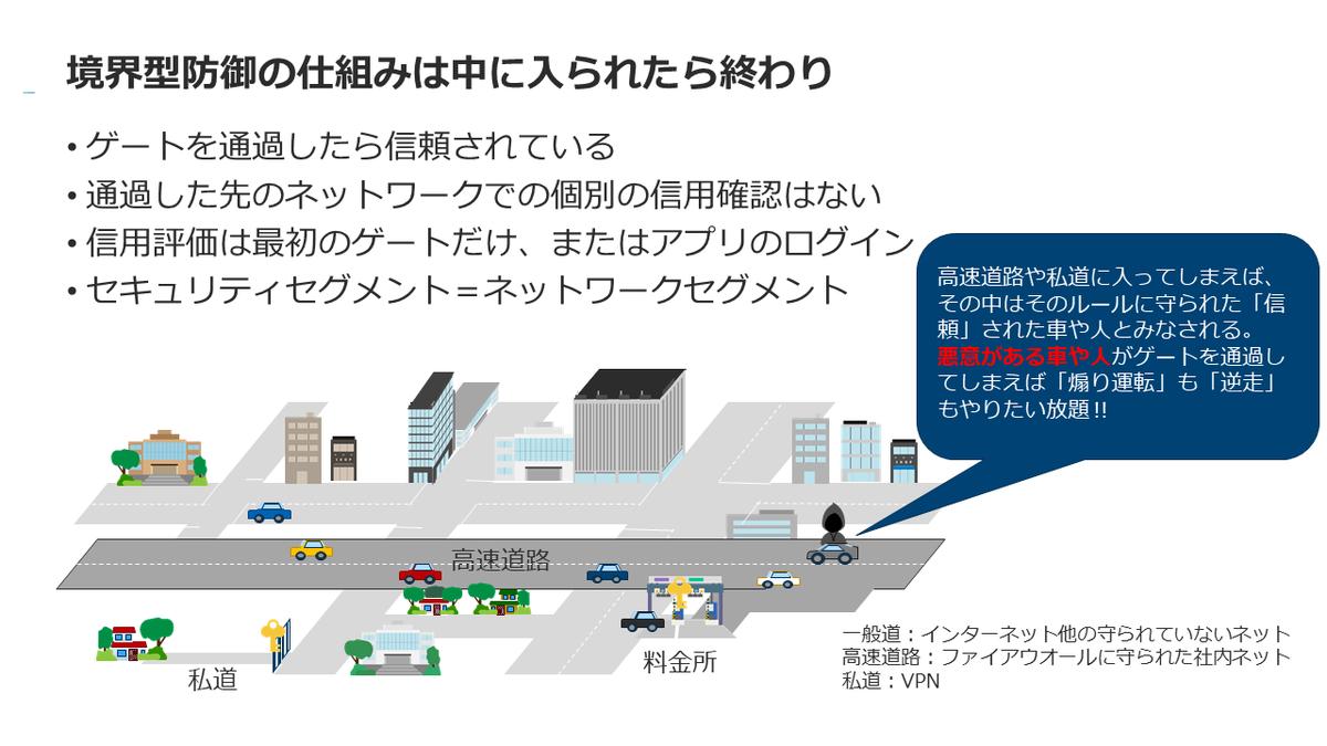 f:id:sameshima_fjct:20200205170815p:plain