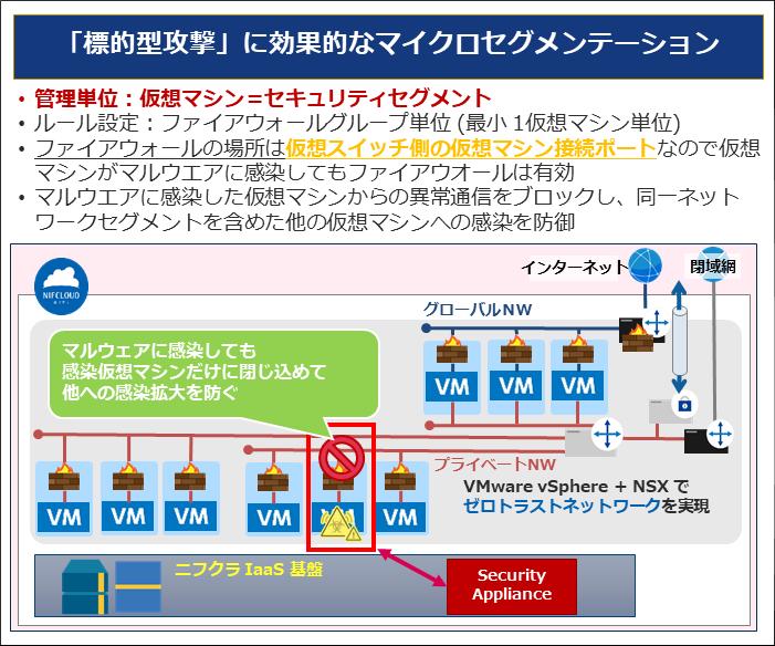 f:id:sameshima_fjct:20200205171133p:plain