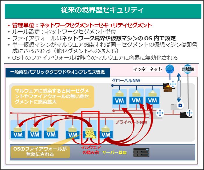 f:id:sameshima_fjct:20200206081802p:plain