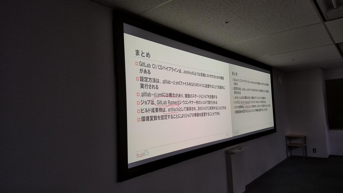 f:id:sameshima_fjct:20200212200347j:plain