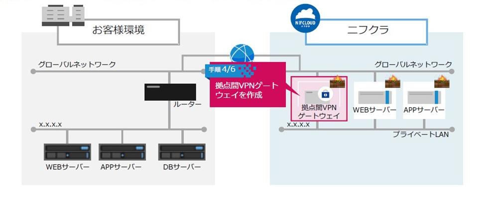 f:id:sameshima_fjct:20200306114853p:plain