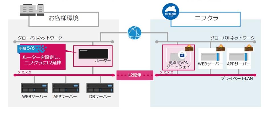 f:id:sameshima_fjct:20200306114929p:plain