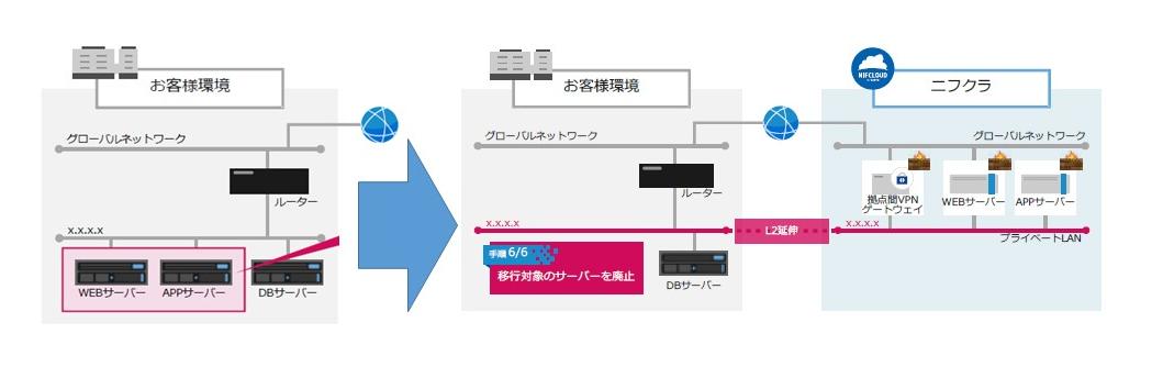 f:id:sameshima_fjct:20200306115223p:plain
