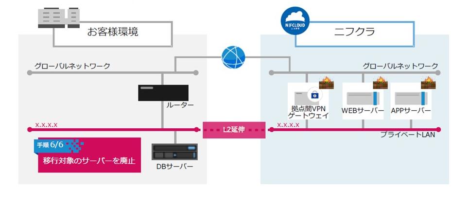 f:id:sameshima_fjct:20200306115535p:plain