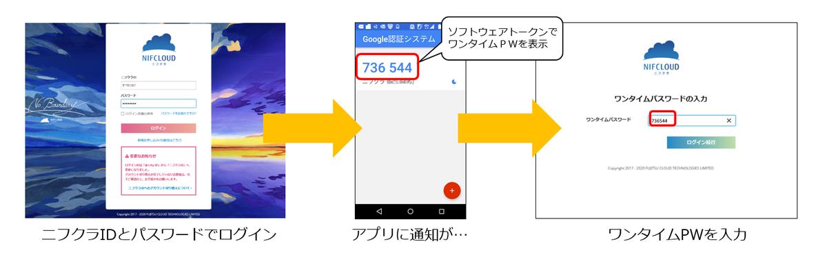f:id:sameshima_fjct:20200317182139p:plain