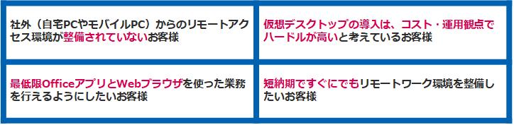 f:id:sameshima_fjct:20200325175316p:plain