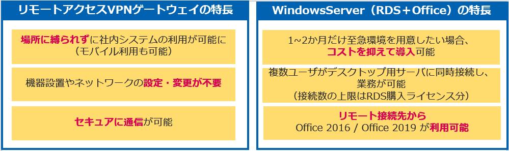 f:id:sameshima_fjct:20200325175417p:plain
