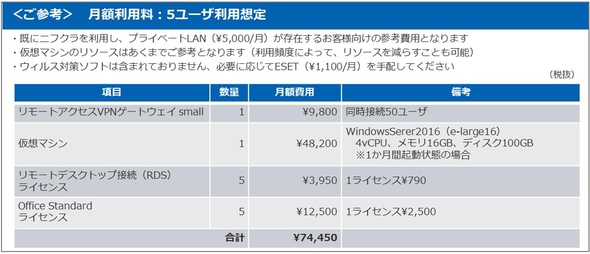 f:id:sameshima_fjct:20200325175929p:plain