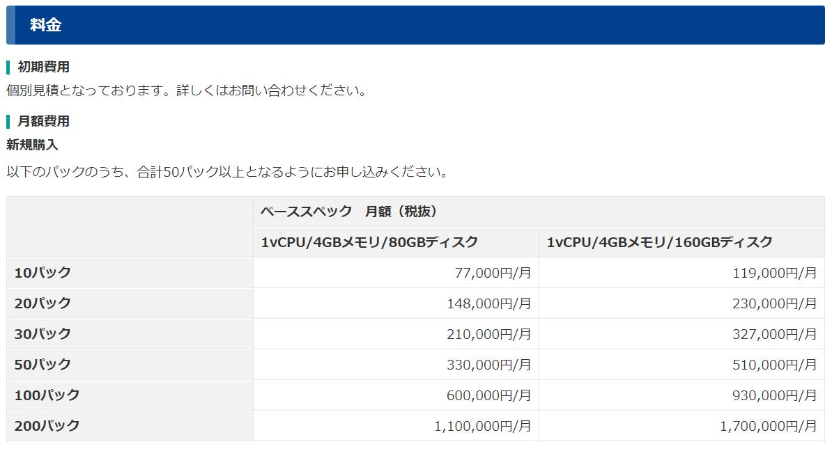 f:id:sameshima_fjct:20200514170157p:plain