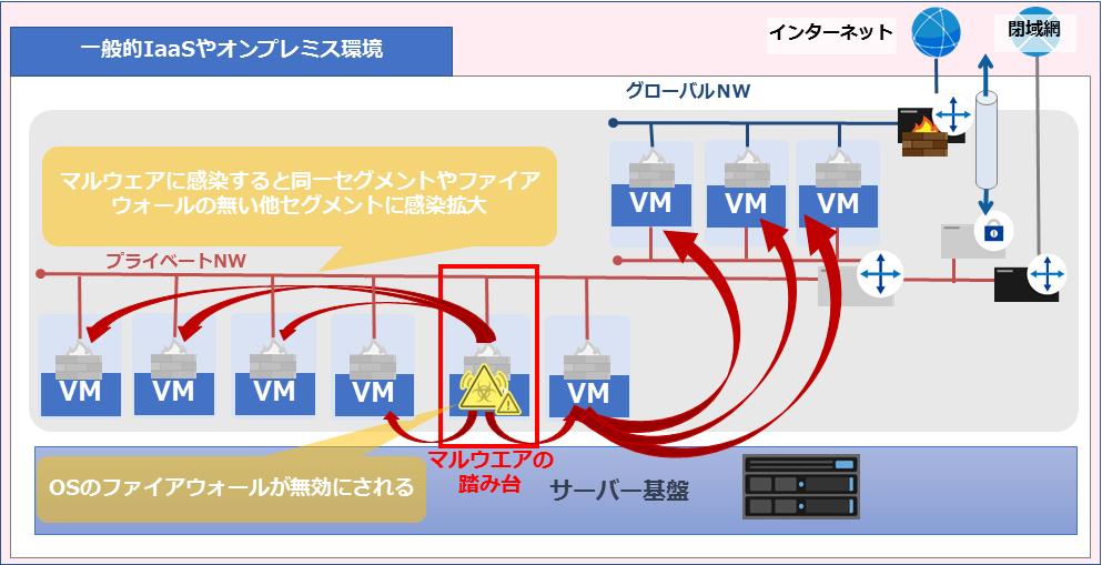 f:id:sameshima_fjct:20200615161216p:plain
