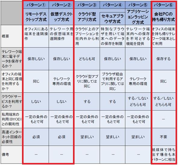 f:id:sameshima_fjct:20200615194527p:plain