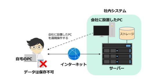 f:id:sameshima_fjct:20200616181906p:plain