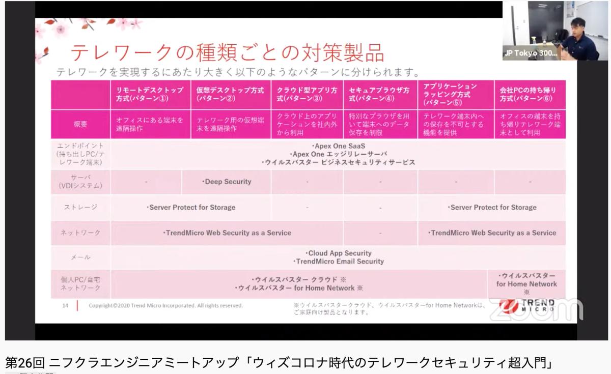 f:id:sameshima_fjct:20200710171448p:plain