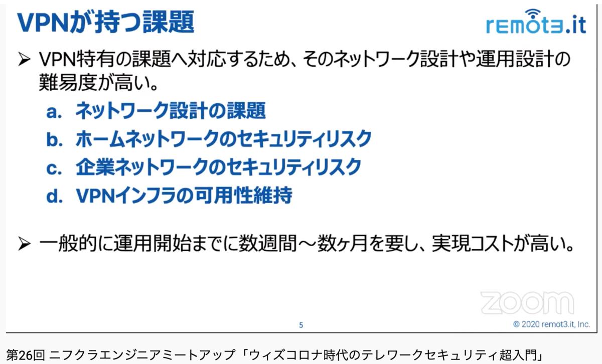 f:id:sameshima_fjct:20200710175029p:plain
