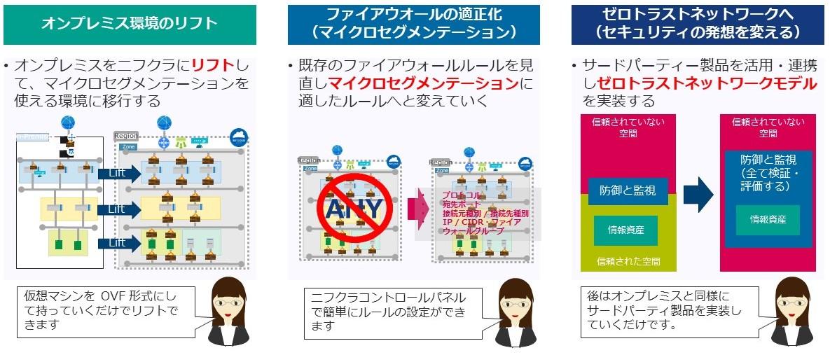 f:id:sameshima_fjct:20200902171033j:plain