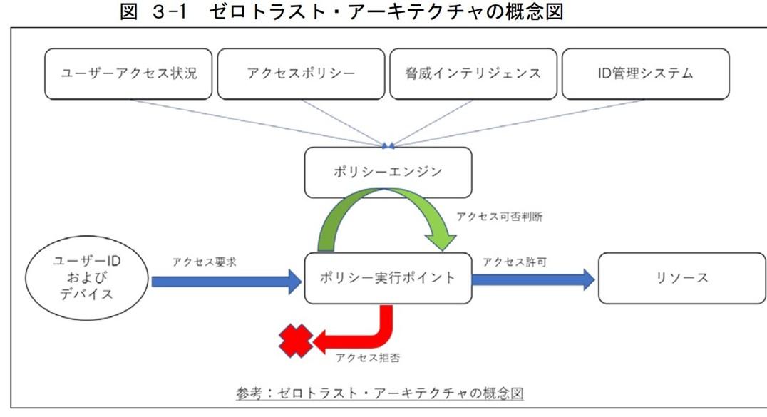 f:id:sameshima_fjct:20200902175525j:plain