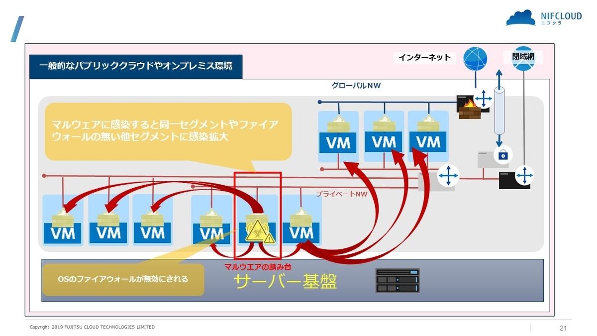 f:id:sameshima_fjct:20200903163114j:plain
