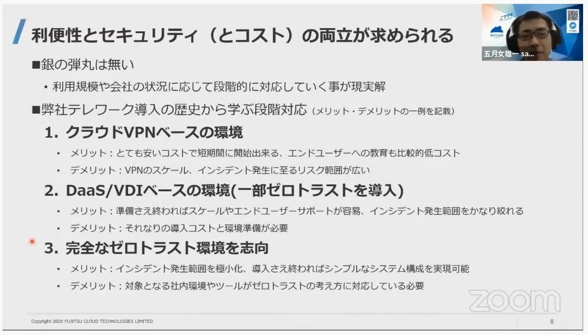 f:id:sameshima_fjct:20200918152605j:plain