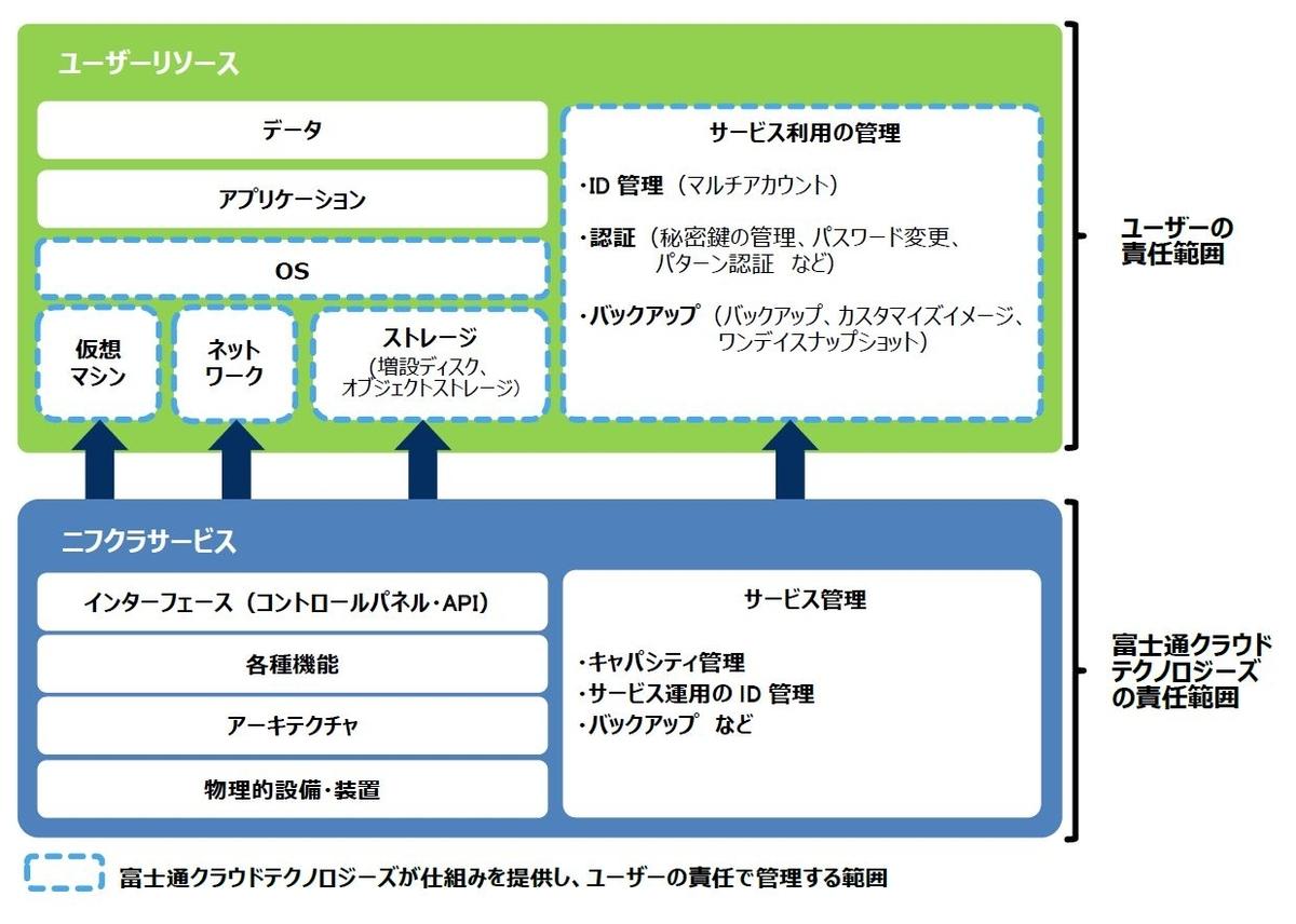 f:id:sameshima_fjct:20201030172802j:plain