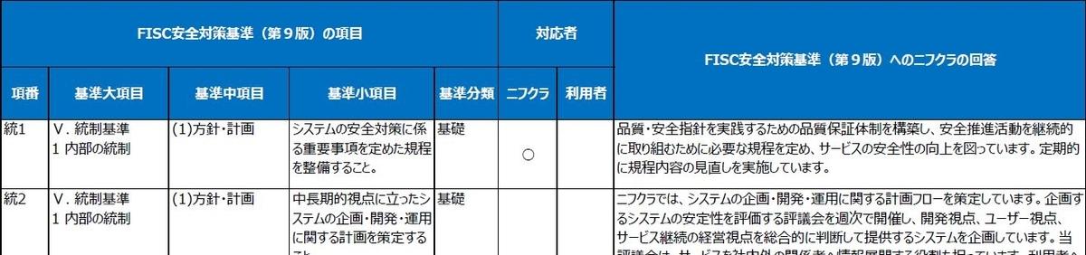f:id:sameshima_fjct:20201030173822j:plain