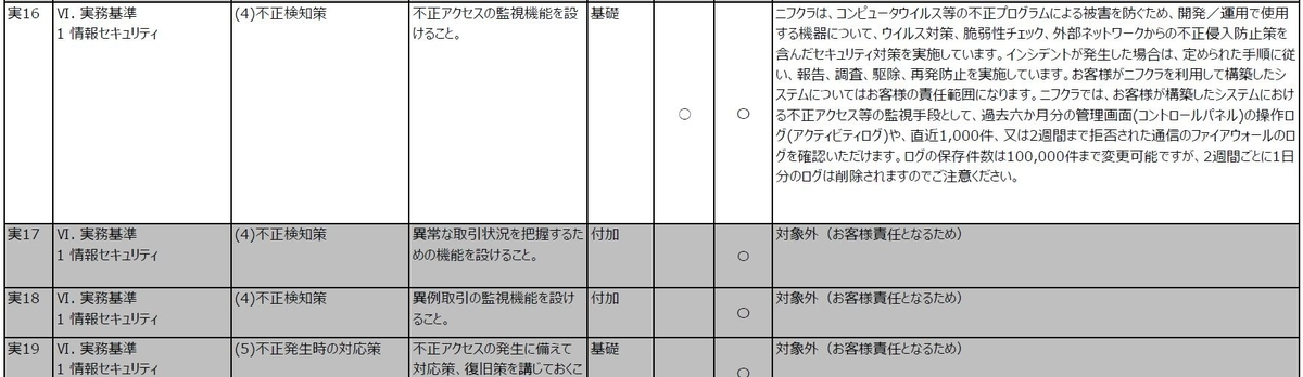 f:id:sameshima_fjct:20201104095546j:plain