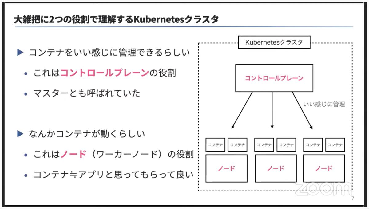 f:id:sameshima_fjct:20201124185752p:plain