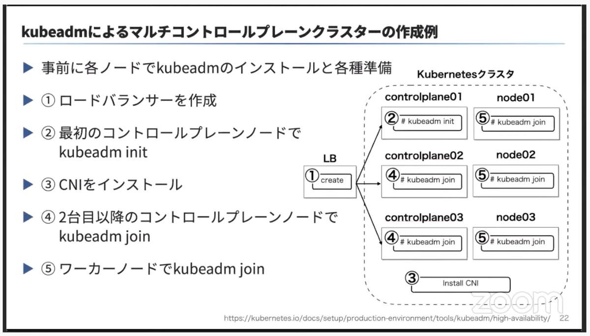 f:id:sameshima_fjct:20201124193823p:plain
