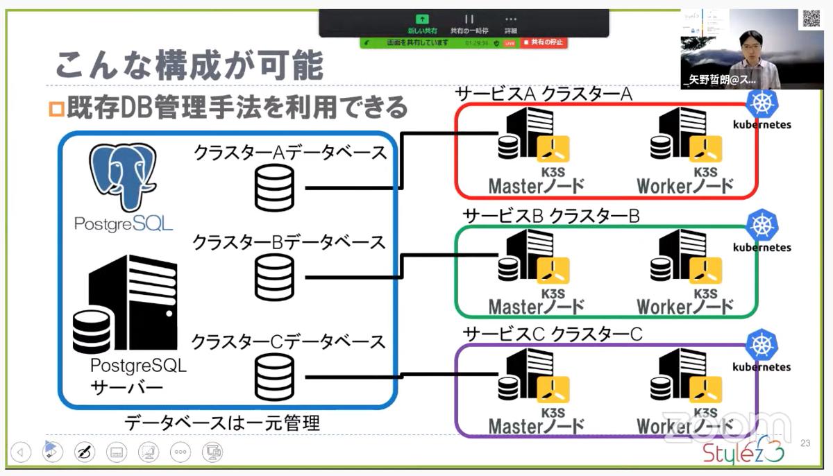 f:id:sameshima_fjct:20201124201358p:plain