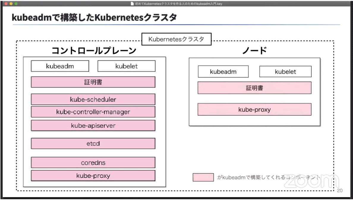 f:id:sameshima_fjct:20201126105230p:plain